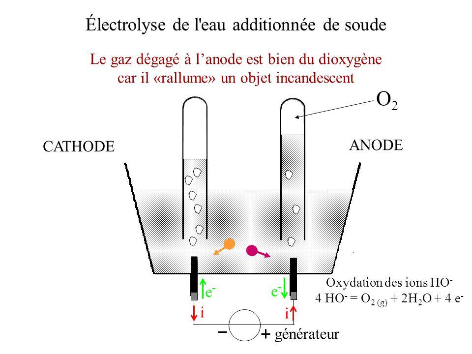 Électrolyse de l'eau additionnée de soude générateur i i e-e- e-e- ANODE CATHODE Le gaz dégagé à lanode est bien du dioxygène car il «rallume» un obje