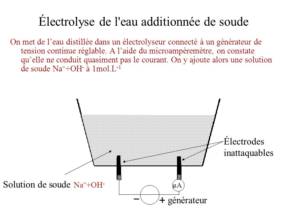 Électrolyse de l'eau additionnée de soude On met de leau distillée dans un électrolyseur connecté à un générateur de tension continue réglable. A laid