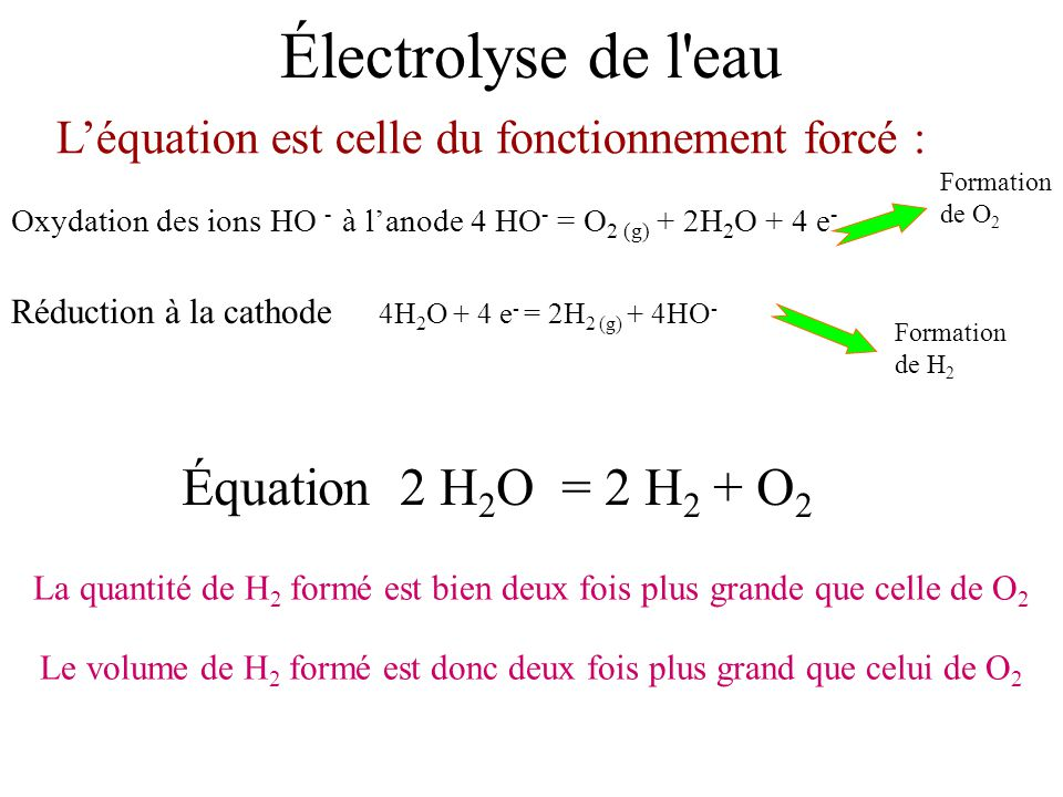 Léquation est celle du fonctionnement forcé : Équation 2 H 2 O = 2 H 2 + O 2 Formation de O 2 Formation de H 2 Électrolyse de l'eau Réduction à la cat