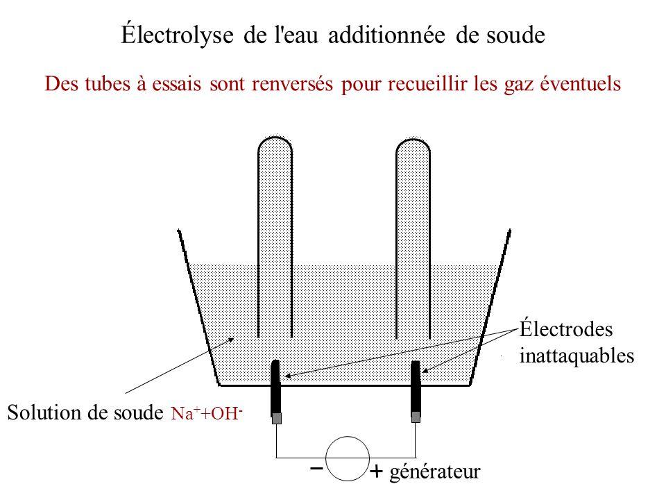 Électrolyse de l'eau additionnée de soude Électrodes inattaquables Des tubes à essais sont renversés pour recueillir les gaz éventuels Solution de sou