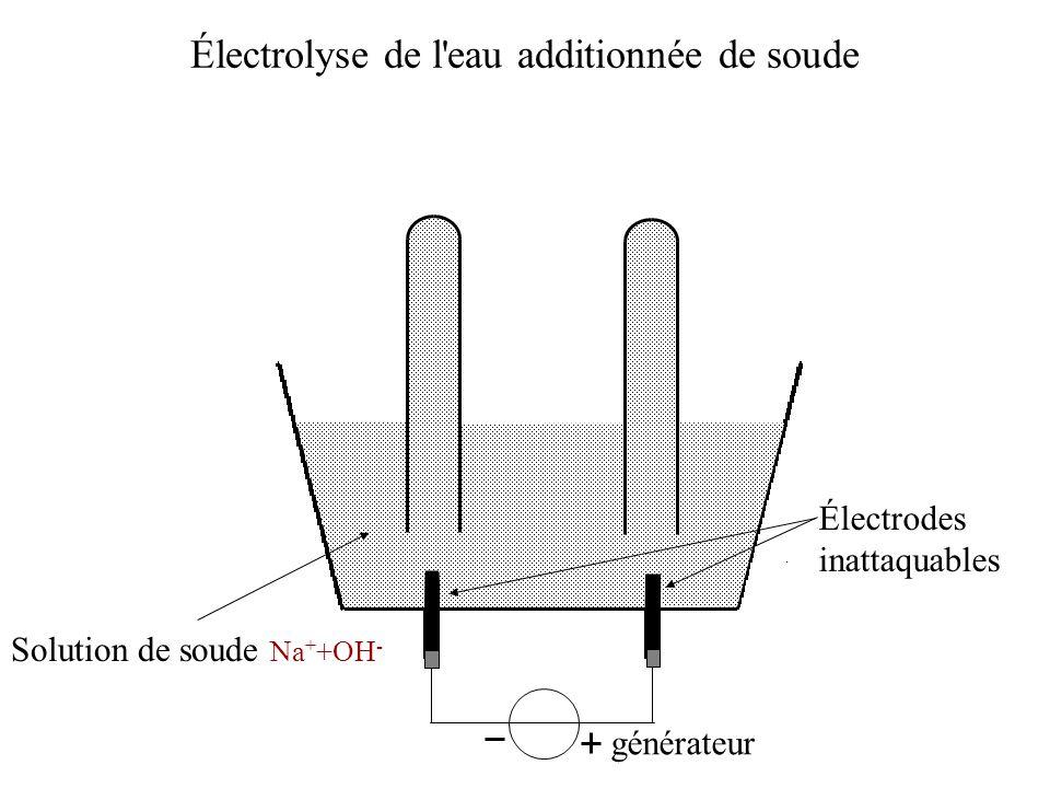 Électrolyse de l'eau additionnée de soude Électrodes inattaquables générateur Solution de soude Na + +OH -