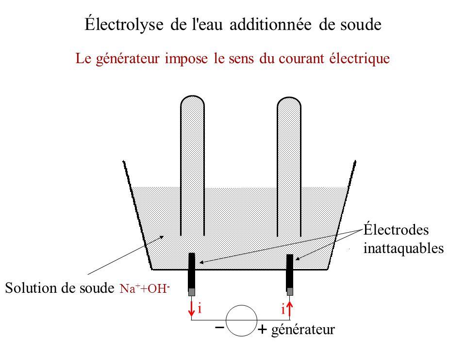 Électrolyse de l'eau additionnée de soude Électrodes inattaquables Le générateur impose le sens du courant électrique générateur i i Solution de soude