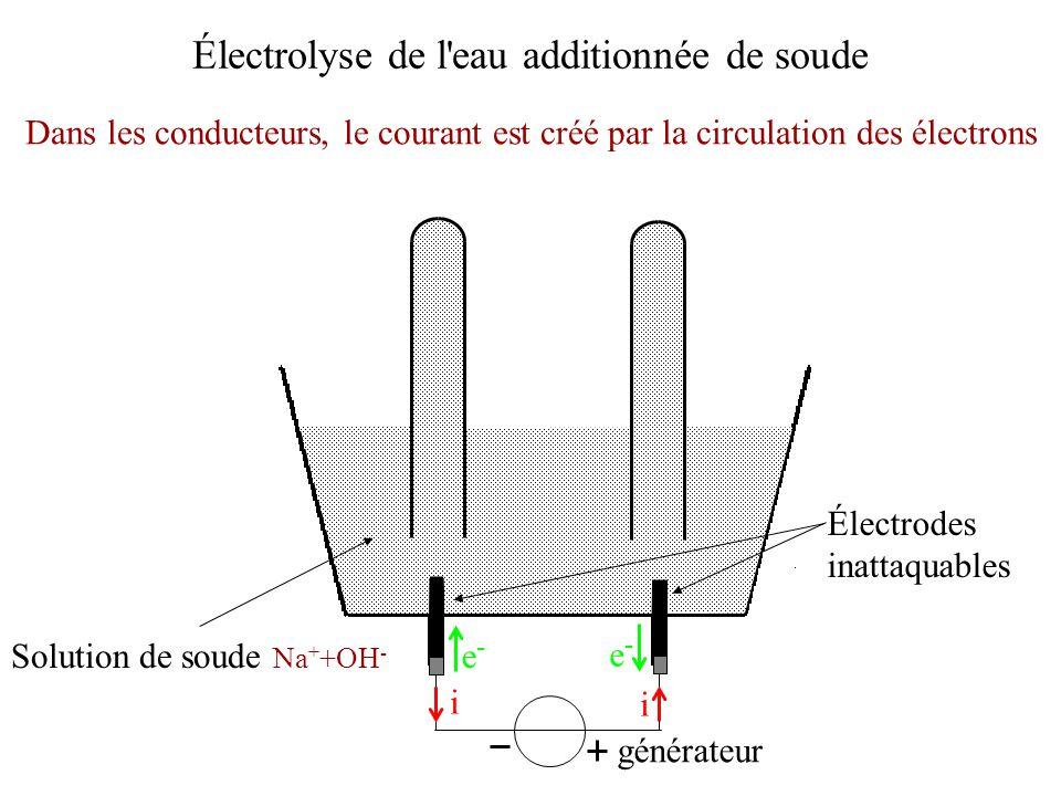Électrolyse de l'eau additionnée de soude Électrodes inattaquables Dans les conducteurs, le courant est créé par la circulation des électrons générate
