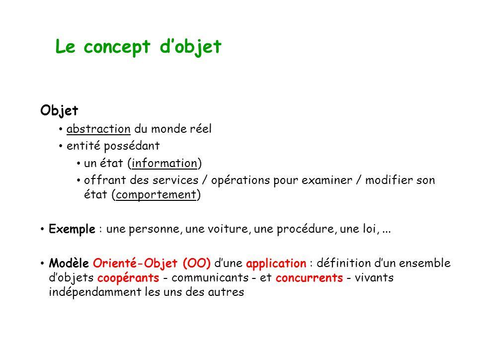 Le concept dobjet Objet abstraction du monde réel entité possédant un état (information) offrant des services / opérations pour examiner / modifier son état (comportement) Exemple : une personne, une voiture, une procédure, une loi,...