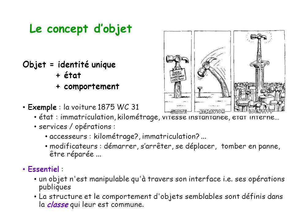 Le concept dobjet Objet = identité unique + état + comportement Exemple : la voiture 1875 WC 31 état : immatriculation, kilométrage, vitesse instantanée, état interne… services / opérations : accesseurs : kilométrage , immatriculation ...