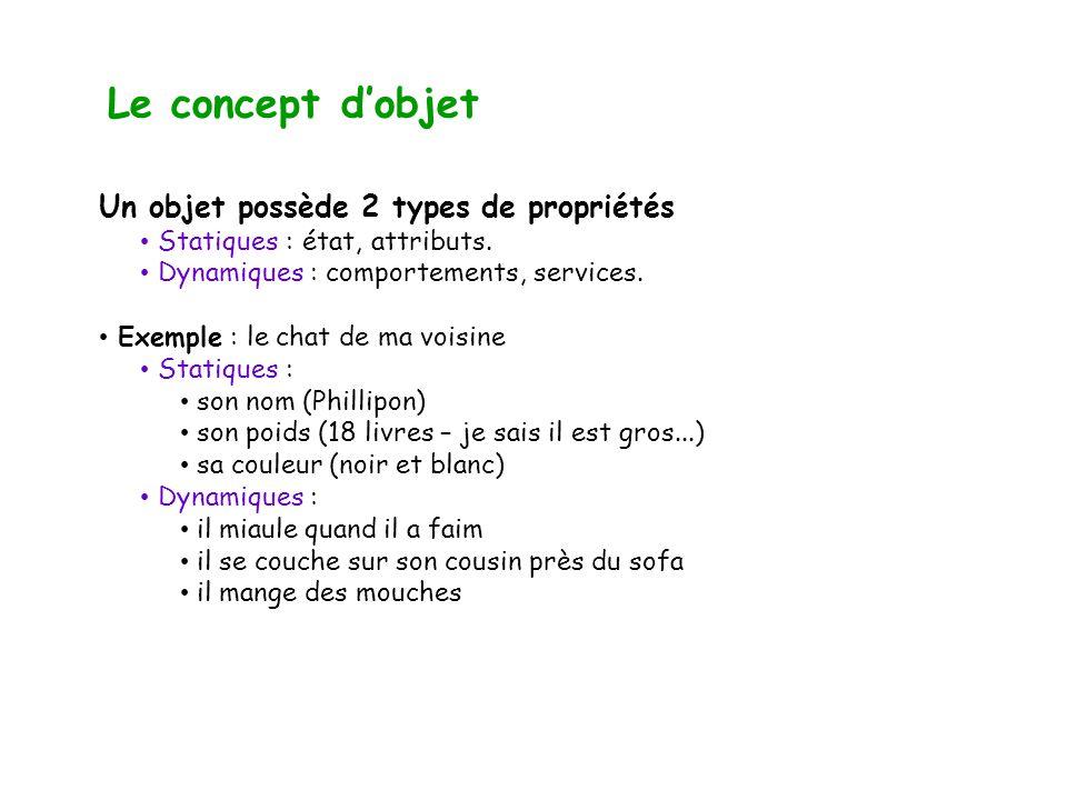 Le concept dobjet Un objet possède 2 types de propriétés Statiques : état, attributs.