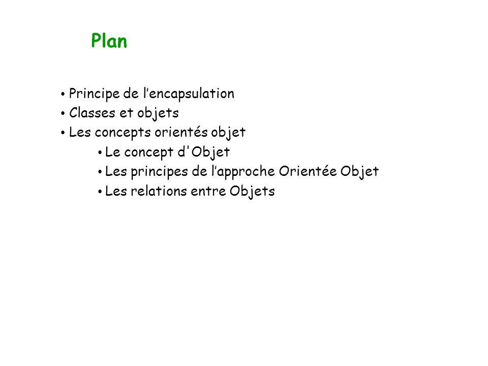Plan Principe de lencapsulation Classes et objets Les concepts orientés objet Le concept d Objet Les principes de lapproche Orientée Objet Les relations entre Objets