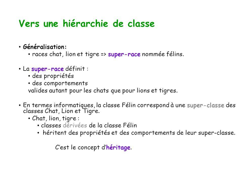 Vers une hiérarchie de classe Généralisation: races chat, lion et tigre => super-race nommée félins.