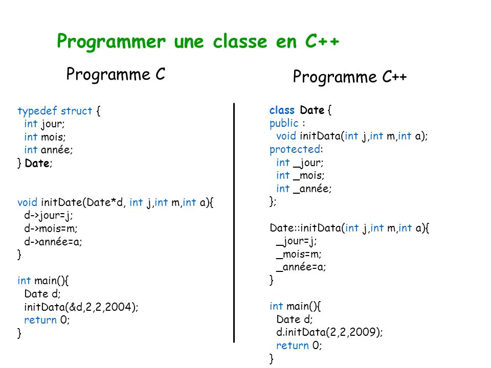 Programmer une classe en C++ typedef struct { int jour; int mois; int année; } Date; void initDate(Date*d, int j,int m,int a){ d->jour=j; d->mois=m; d->année=a; } int main(){ Date d; initData(&d,2,2,2004); return 0; } class Date { public : void initData(int j,int m,int a); protected: int _jour; int _mois; int _année; }; Date::initData(int j,int m,int a){ _jour=j; _mois=m; _année=a; } int main(){ Date d; d.initData(2,2,2009); return 0; } Programme C Programme C++