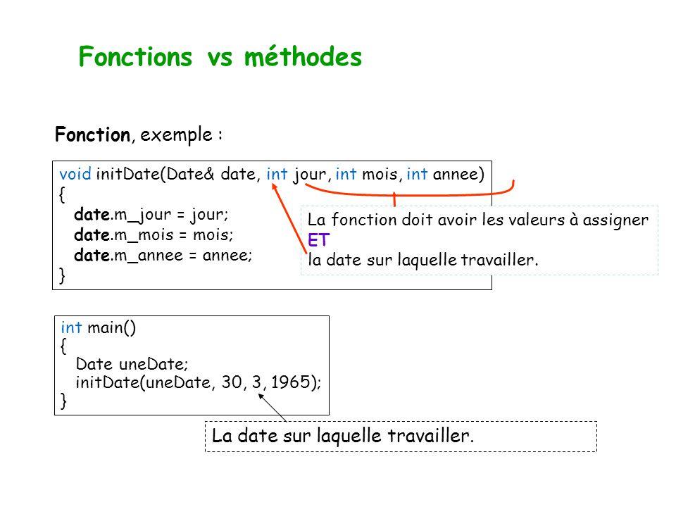 Fonctions vs méthodes Fonction, exemple : void initDate(Date& date, int jour, int mois, int annee) { date.m_jour = jour; date.m_mois = mois; date.m_annee = annee; } La fonction doit avoir les valeurs à assigner ET la date sur laquelle travailler.