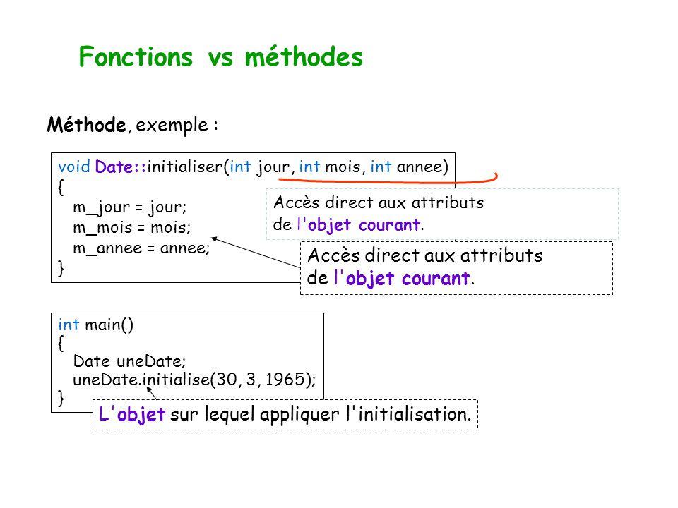 Fonctions vs méthodes Méthode, exemple : int main() { Date uneDate; uneDate.initialise(30, 3, 1965); } L objet sur lequel appliquer l initialisation.