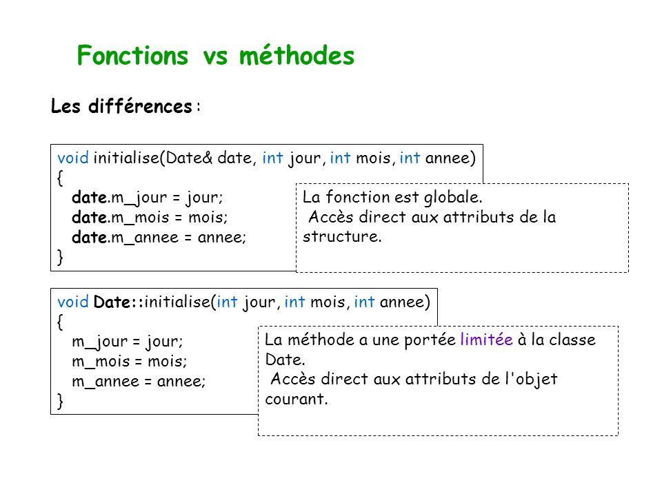 Fonctions vs méthodes Les différences : void Date::initialise(int jour, int mois, int annee) { m_jour = jour; m_mois = mois; m_annee = annee; } La méthode a une portée limitée à la classe Date.