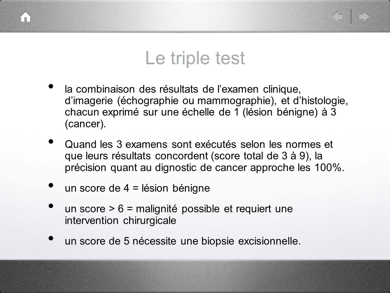 Le triple test la combinaison des résultats de lexamen clinique, dimagerie (échographie ou mammographie), et dhistologie, chacun exprimé sur une échel