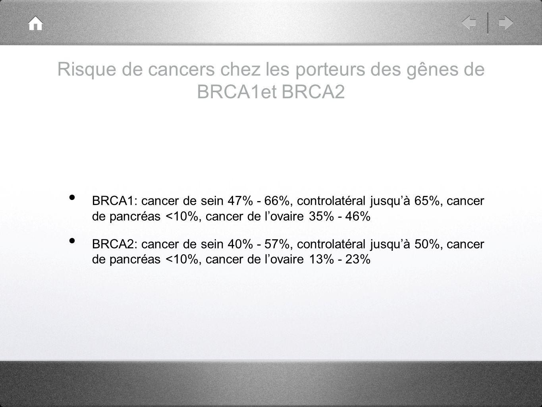 Suivi des patientes porteuses dune mutation du gêne BRCA1ou BRCA2 examen clinique des seins tous les six mois une mammographie et un examen par IRM des seins chaque année à partir de lâge de 25 ans ou plutôt si les antécédants familiaux contiennent des cas précoces un examen pelvien, une échographie endovaginale et un dosage des marqueurs tumoraux (CA125, CEA, CA19.9) tous les six mois à partir de 30 ans.