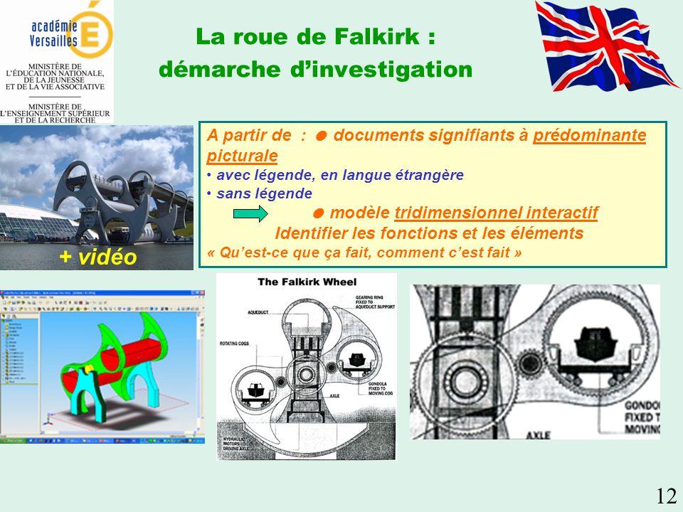 La roue de Falkirk : démarche dinvestigation A partir de : documents signifiants à prédominante picturale avec légende, en langue étrangère sans légende modèle tridimensionnel interactif Identifier les fonctions et les éléments « Quest-ce que ça fait, comment cest fait » + vidéo 12