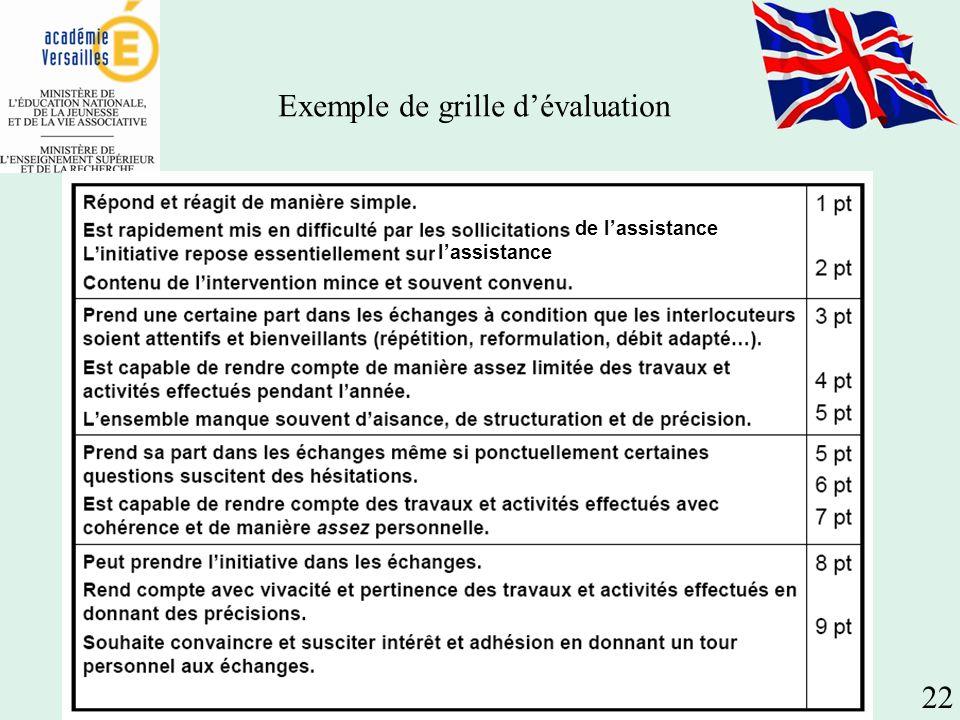 Exemple de grille dévaluation de lassistance lassistance 22