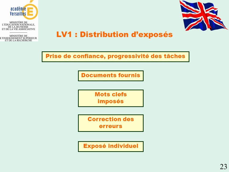 LV1 : Distribution dexposés Prise de confiance, progressivité des tâches Documents fournis Mots clefs imposés Correction des erreurs Exposé individuel 23