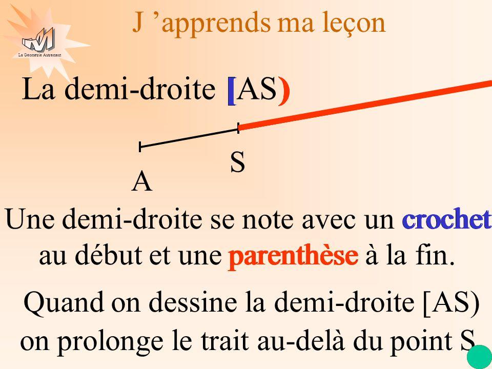 La Géométrie Autrement La demi-droite [AS) J apprends ma leçon Une demi-droite se note avec un crochet au début et une parenthèse à la fin. Quand on d