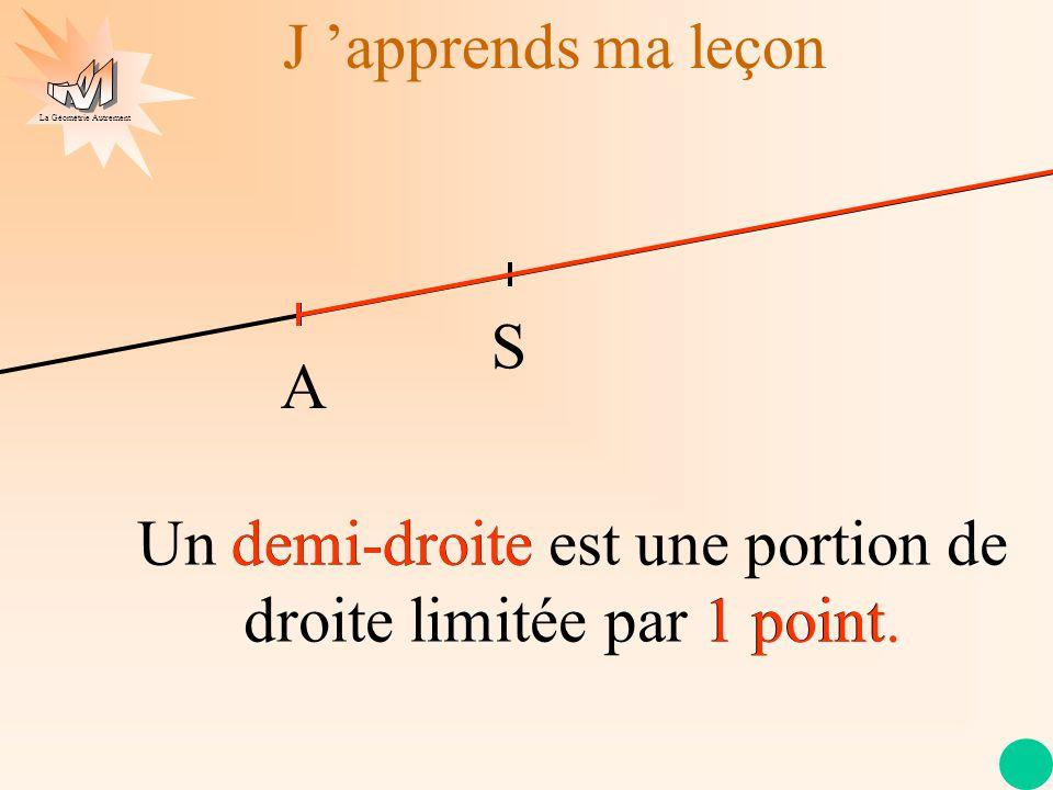 La Géométrie Autrement J apprends ma leçon A S Un demi-droite est une portion de droite limitée par 1 point. 1 point. demi-droite