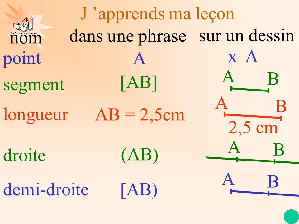 La Géométrie Autrement point x A segment A [AB] longueur AB = 2,5cm A B dans une phrase sur un dessin nom J apprends ma leçon 2,5 cm A B droite (AB) A