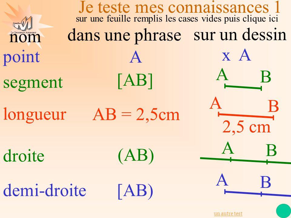 La Géométrie Autrement point x A segment A [AB] longueur AB = 2,5cm A B dans une phrase sur un dessin nom 2,5 cm A B droite (AB) A B demi-droite[AB) A