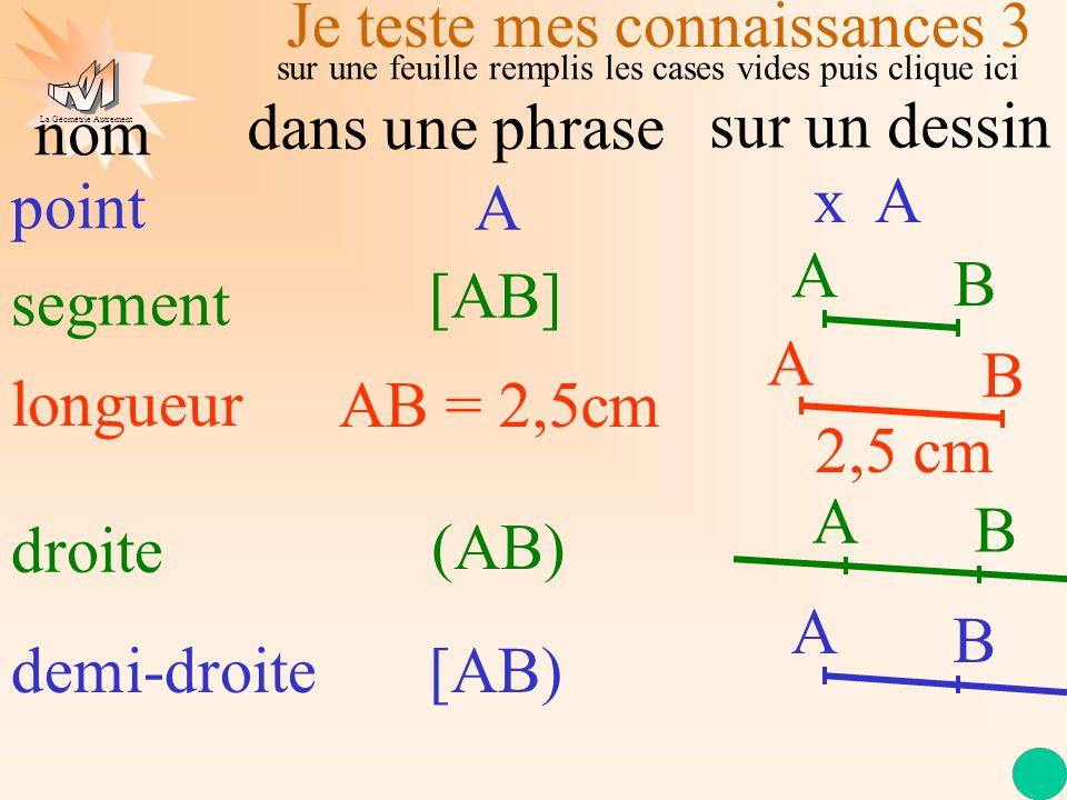 La Géométrie Autrement point x A segment A [AB] longueur AB = 2,5cm A B dans une phrase sur un dessin nom Je teste mes connaissances 3 2,5 cm A B droi