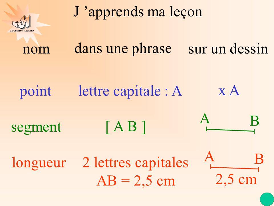 La Géométrie Autrement point x A segment lettre capitale : A [ A B ] longueur2 lettres capitales AB = 2,5 cm A B dans une phrase sur un dessinnom 2,5 cm A B sur un brouillon remplis les cases vides puis clique ici Je teste mes connaissances 1 Un autre test