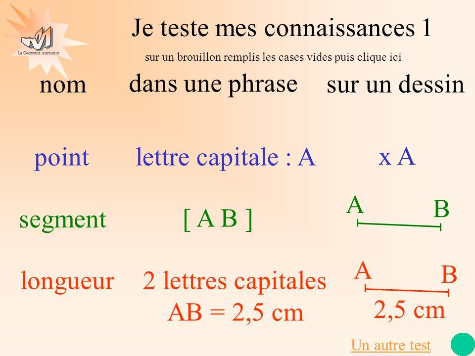 La Géométrie Autrement point x A segment A [AB] longueur AB = 2,5cm A B dans une phrase sur un dessin nom 2,5 cm A B droite (AB) A B demi-droite[AB) A B Je teste mes connaissances 1 sur une feuille remplis les cases vides puis clique ici un autre test