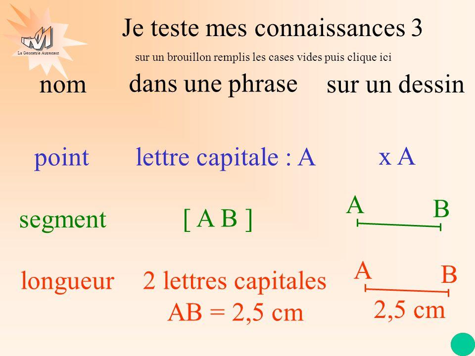 La Géométrie Autrement point x A segment A [AB] longueur AB = 2,5cm A B dans une phrase sur un dessin nom Je teste mes connaissances 3 2,5 cm A B droite (AB) A B demi-droite[AB) A B sur une feuille remplis les cases vides puis clique ici