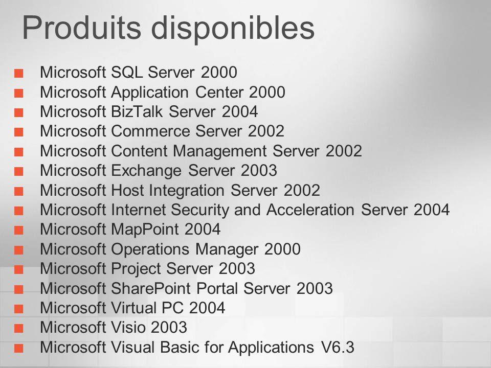 Produits disponibles Microsoft SQL Server 2000 Microsoft Application Center 2000 Microsoft BizTalk Server 2004 Microsoft Commerce Server 2002 Microsof