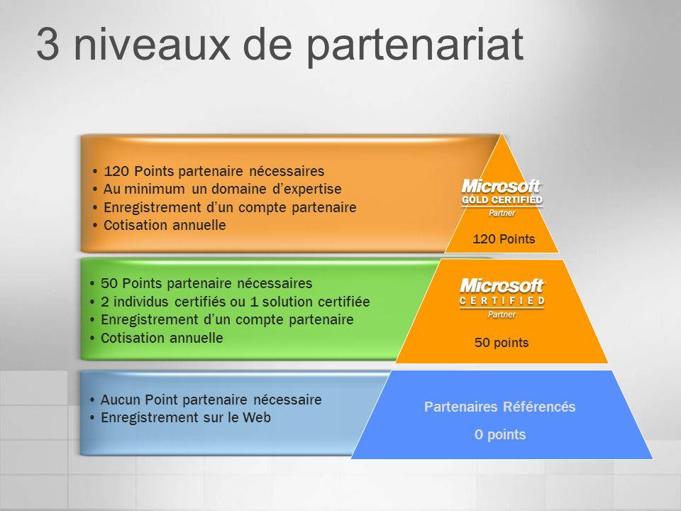 50 Points partenaire nécessaires 2 individus certifiés ou 1 solution certifiée Enregistrement dun compte partenaire Cotisation annuelle 120 Points par
