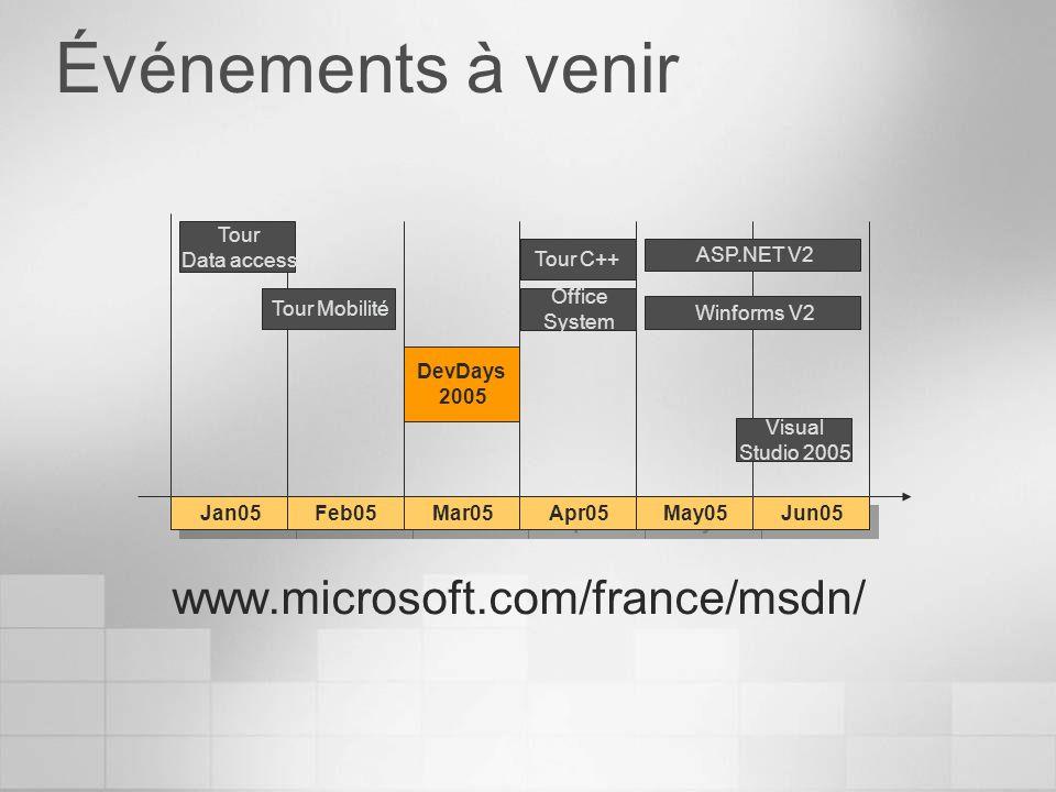 Événements à venir Jan05 Feb05 Mar05 Apr05 May05 Jun05 Tour C++ Office System DevDays 2005 ASP.NET V2 Winforms V2 Visual Studio 2005 Tour Data access