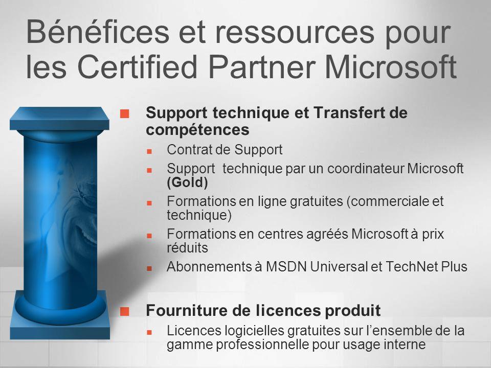 Bénéfices et ressources pour les Certified Partner Microsoft Support technique et Transfert de compétences Contrat de Support Support technique par un