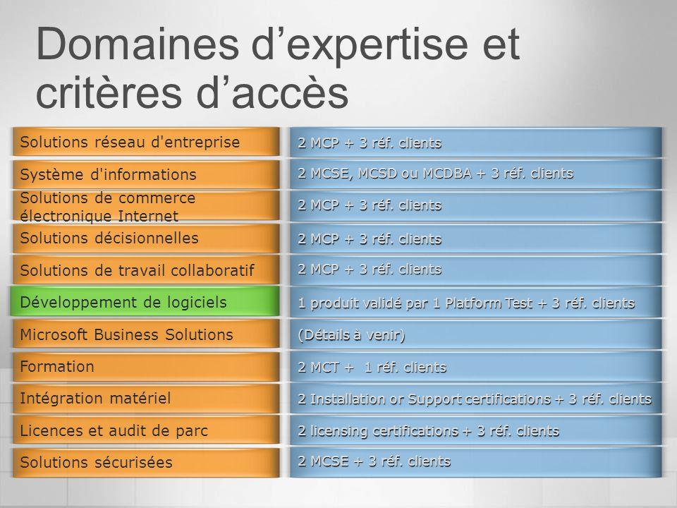 Domaines dexpertise et critères daccès Solutions réseau d'entreprise Système d'informations Solutions de commerce électronique Internet Solutions déci