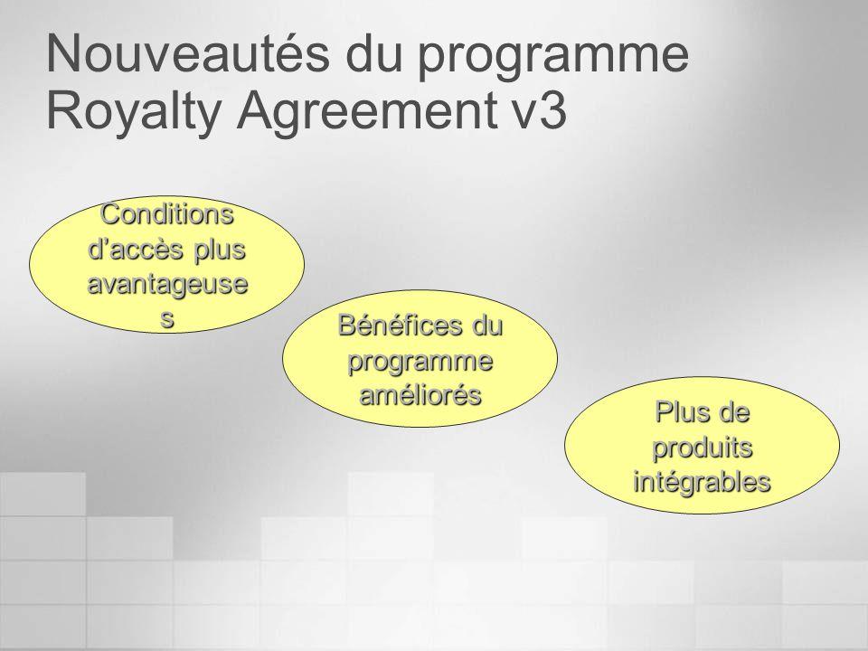 Nouveautés du programme Royalty Agreement v3 Conditions daccès plus avantageuse s Bénéfices du programme améliorés Plus de produits intégrables