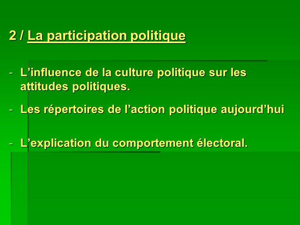 2 / La participation politique -Linfluence de la culture politique sur les attitudes politiques. -Les répertoires de laction politique aujourdhui -Lex