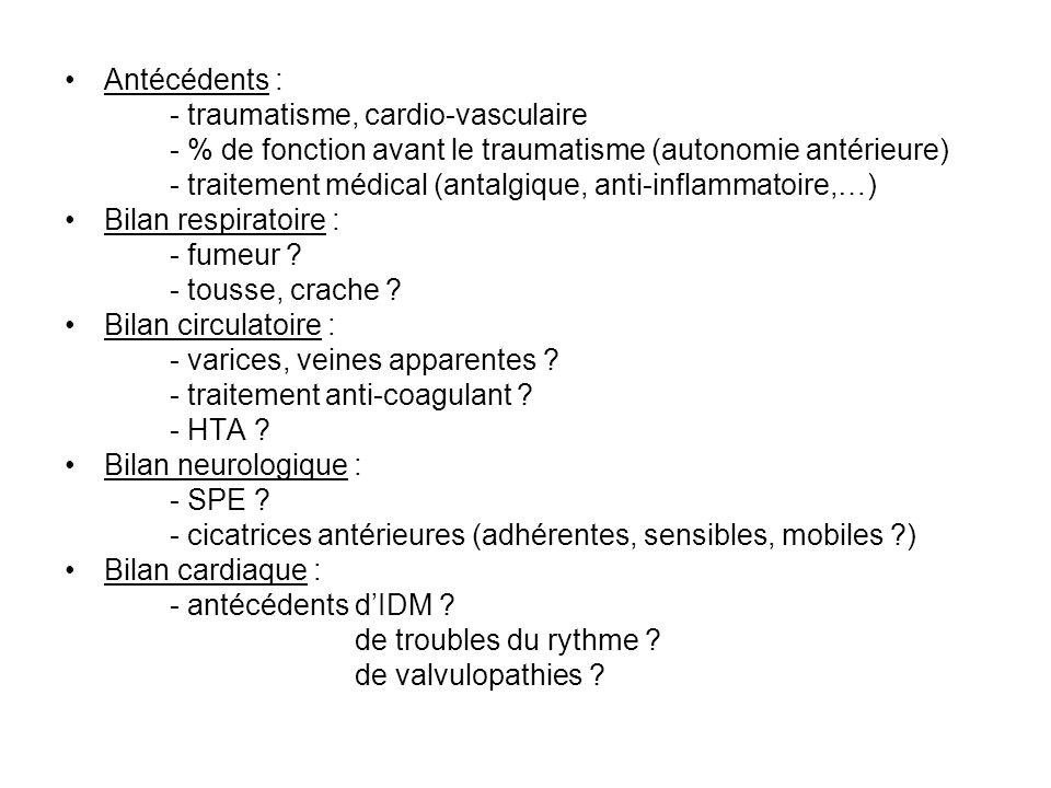 Antécédents : - traumatisme, cardio-vasculaire - % de fonction avant le traumatisme (autonomie antérieure) - traitement médical (antalgique, anti-infl
