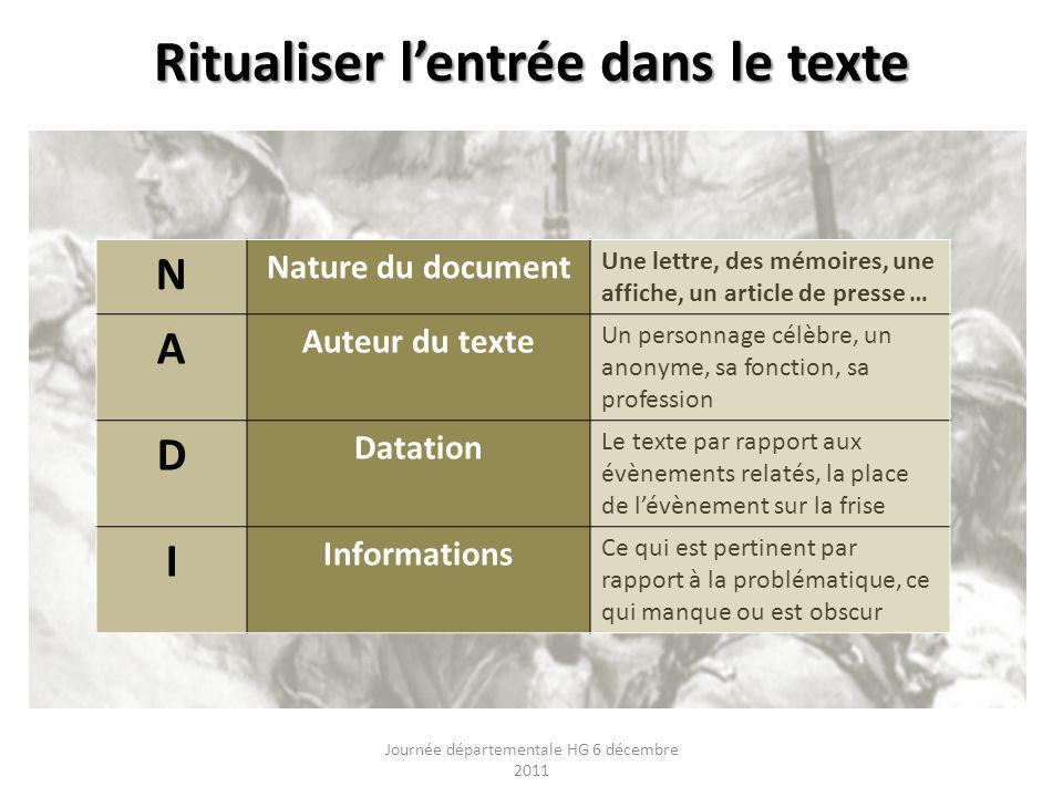 Ritualiser lentrée dans le texte N Nature du document Une lettre, des mémoires, une affiche, un article de presse … A Auteur du texte Un personnage cé