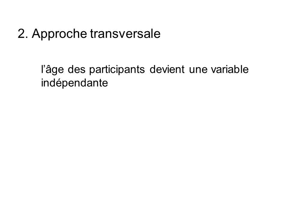 2. Approche transversale lâge des participants devient une variable indépendante