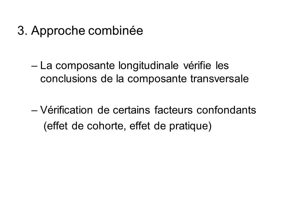 3. Approche combinée –La composante longitudinale vérifie les conclusions de la composante transversale –Vérification de certains facteurs confondants