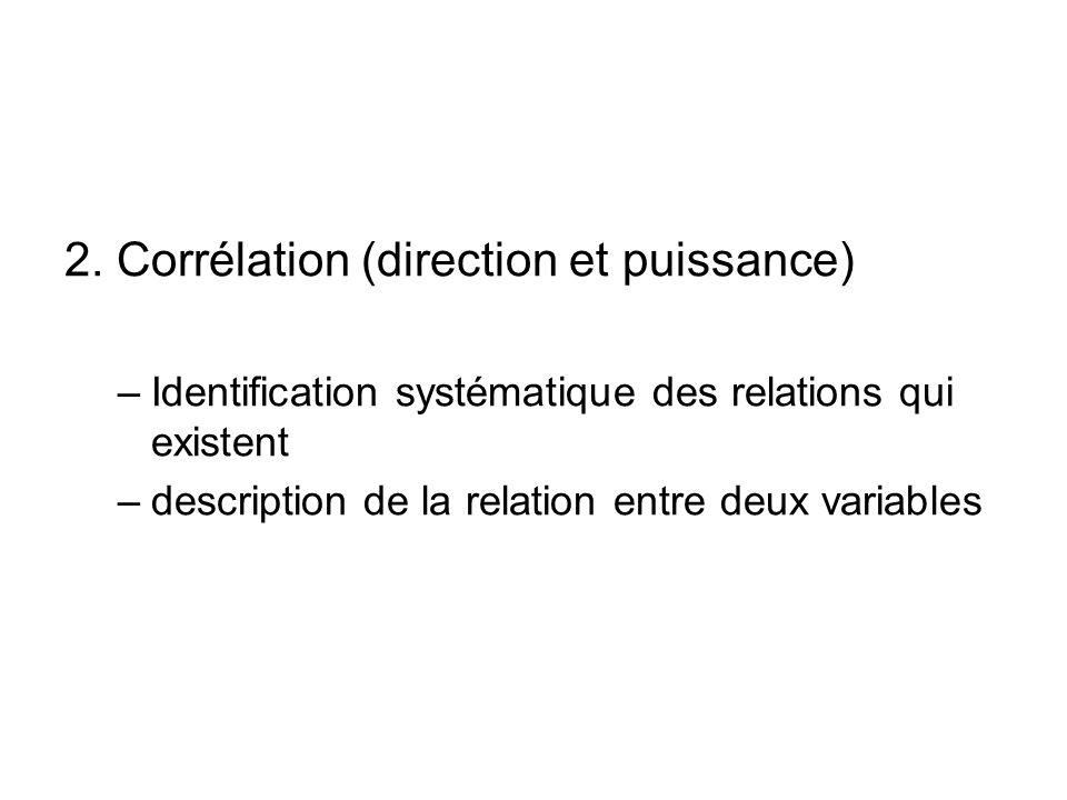 2. Corrélation (direction et puissance) –Identification systématique des relations qui existent –description de la relation entre deux variables