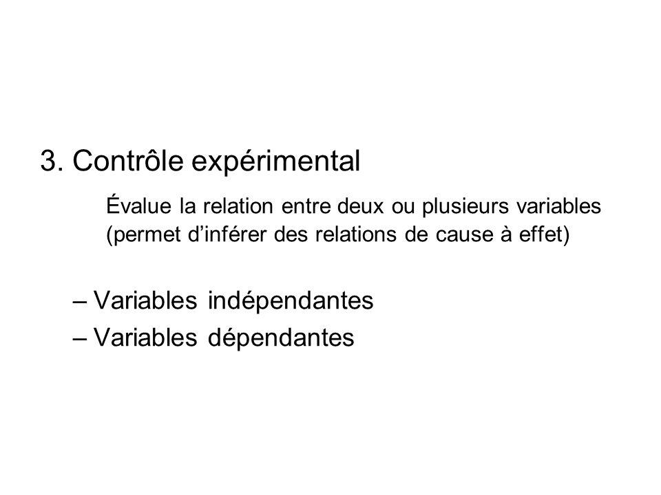 3. Contrôle expérimental Évalue la relation entre deux ou plusieurs variables (permet dinférer des relations de cause à effet) –Variables indépendante