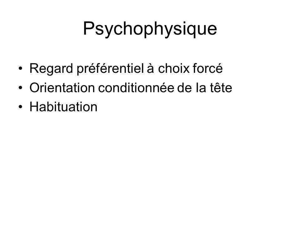 Psychophysique Regard préférentiel à choix forcé Orientation conditionnée de la tête Habituation