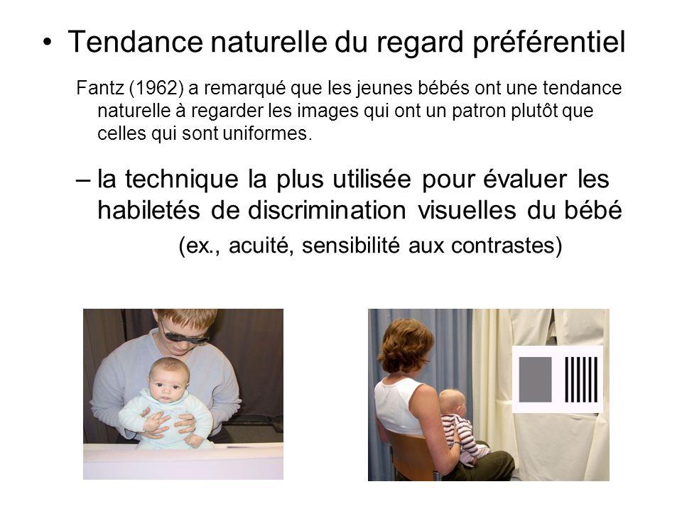 Tendance naturelle du regard préférentiel Fantz (1962) a remarqué que les jeunes bébés ont une tendance naturelle à regarder les images qui ont un pat