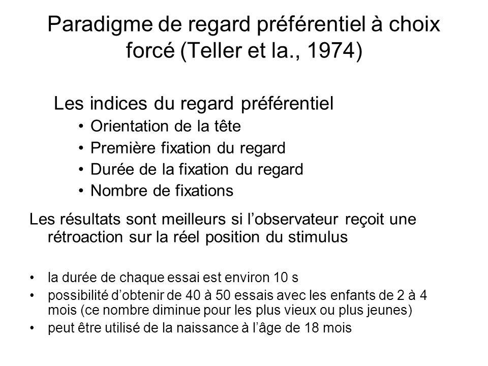 Paradigme de regard préférentiel à choix forcé (Teller et la., 1974) Les indices du regard préférentiel Orientation de la tête Première fixation du re