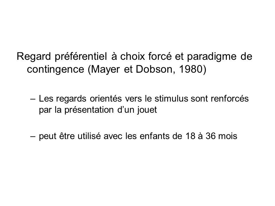 Regard préférentiel à choix forcé et paradigme de contingence (Mayer et Dobson, 1980) –Les regards orientés vers le stimulus sont renforcés par la pré