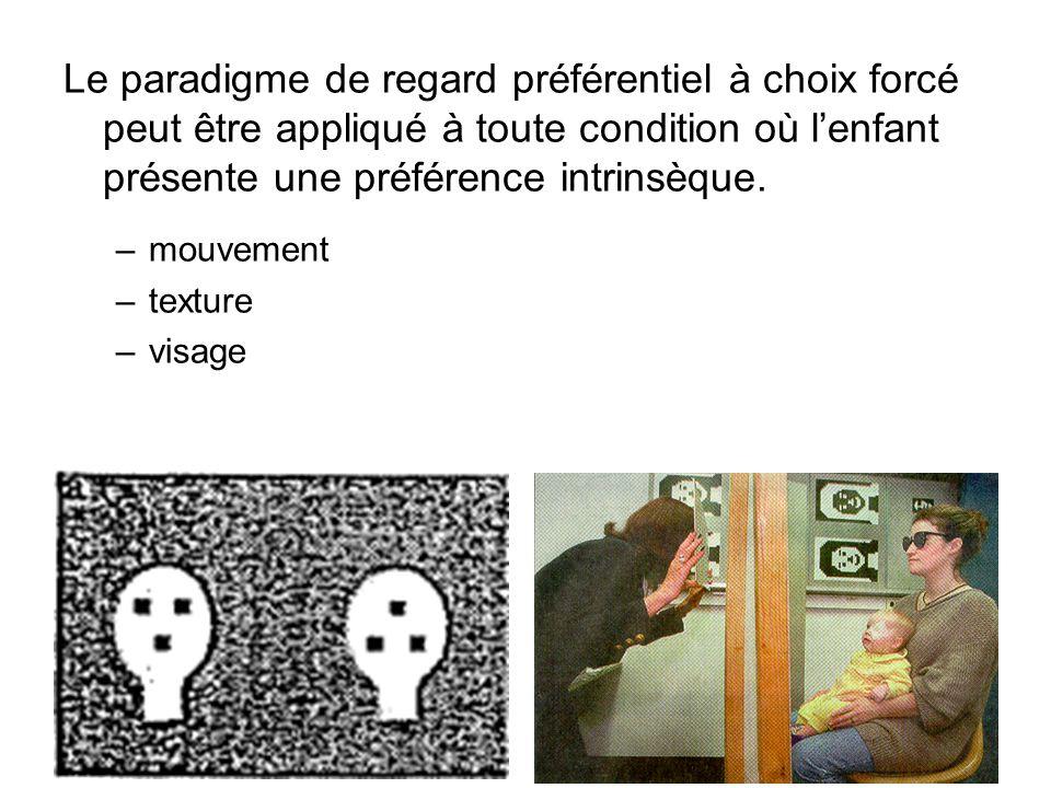 Le paradigme de regard préférentiel à choix forcé peut être appliqué à toute condition où lenfant présente une préférence intrinsèque. –mouvement –tex