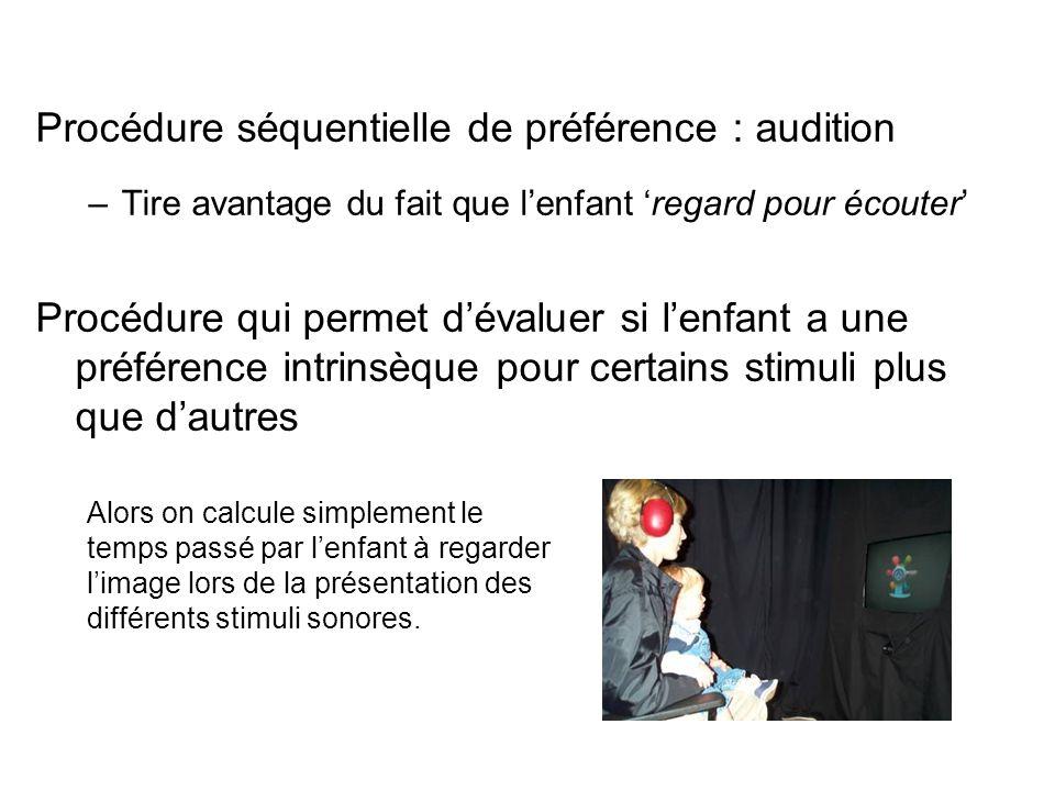 Procédure séquentielle de préférence : audition –Tire avantage du fait que lenfant regard pour écouter Procédure qui permet dévaluer si lenfant a une