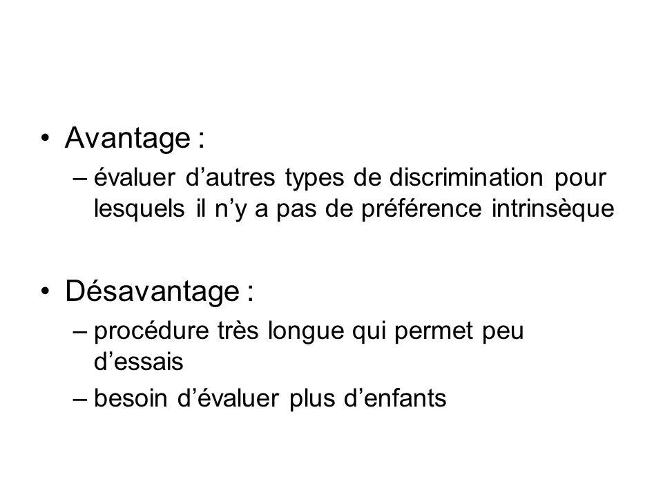 Avantage : –évaluer dautres types de discrimination pour lesquels il ny a pas de préférence intrinsèque Désavantage : –procédure très longue qui perme