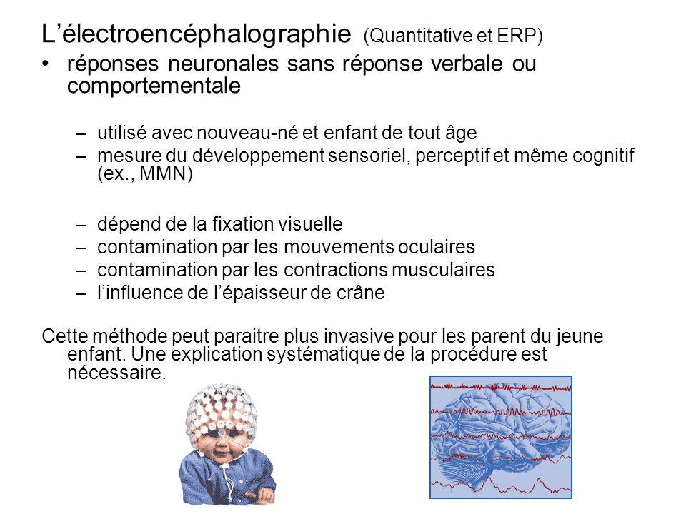 Lélectroencéphalographie (Quantitative et ERP) réponses neuronales sans réponse verbale ou comportementale –utilisé avec nouveau-né et enfant de tout